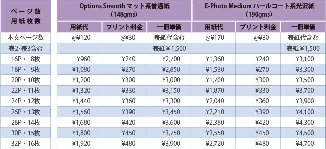 フルフラット製本導入支援サービス価格表:ハードカバー付(レターサイズ):フォトアルバム、卒業・卒園アルバム、記念誌向け
