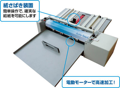 CreaseStreamの電動モーター式紙 さばき装置付きモデル
